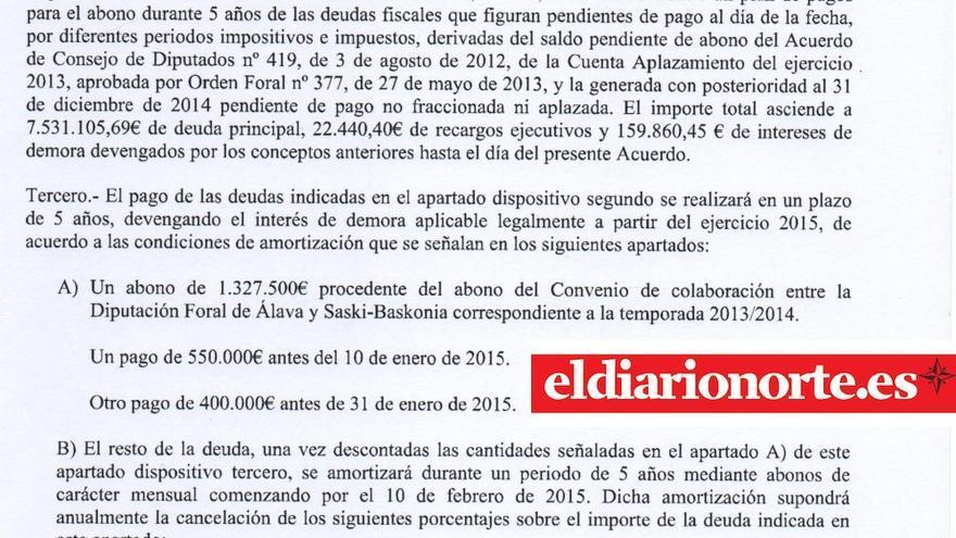 Convenio de Diputación y Baskonia. Hacienda.