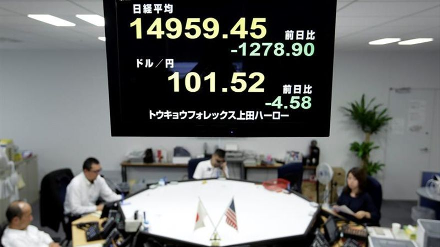 Tokio abre con un avance del 0,32 por ciento hasta los 18.824,63 puntos
