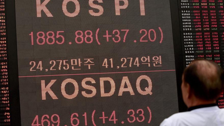El Kospi pierde el 0,22 por ciento, hasta las 1.920,46 unidades