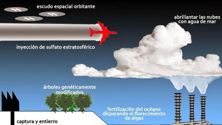 Técnicas de geoingeniería / Jonathan Gómez Cantero