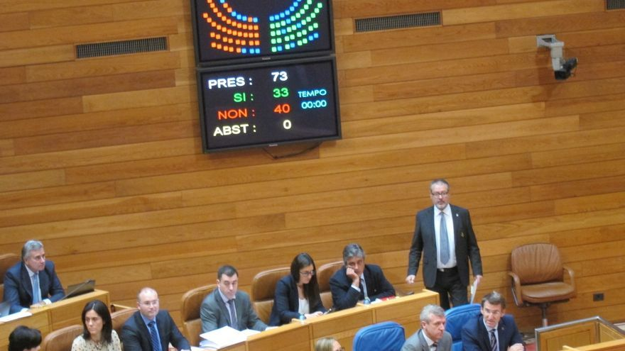 El PP impide investigar en la Cámara gallega el fraude de los cursos de formación pese a que admite irregularidades