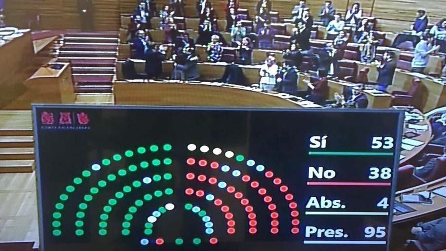 PSPV, Compromís y Podem aprueban los presupuestos de la Generalitat para 2018