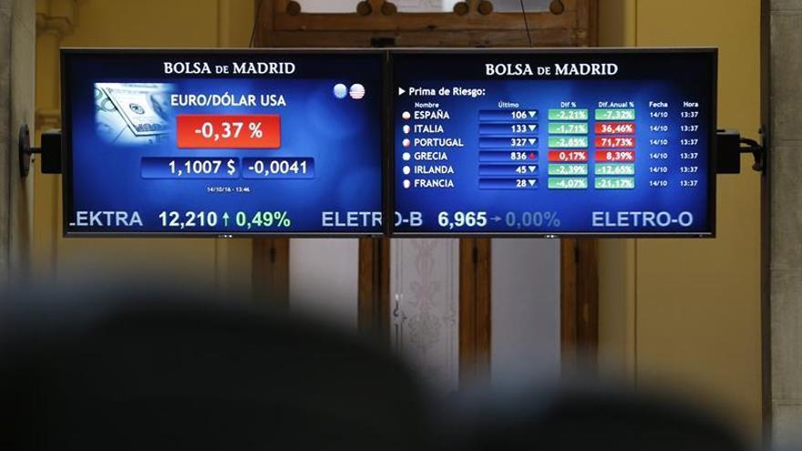 La prima de riesgo española abre en 107 puntos y el bono cae al 1,092 %