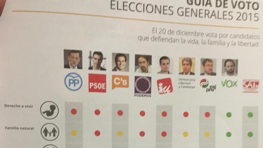 Problemas reales de España y cómo todos los partidos se chotean de ellos. Menos VOX. / Barbijaputa