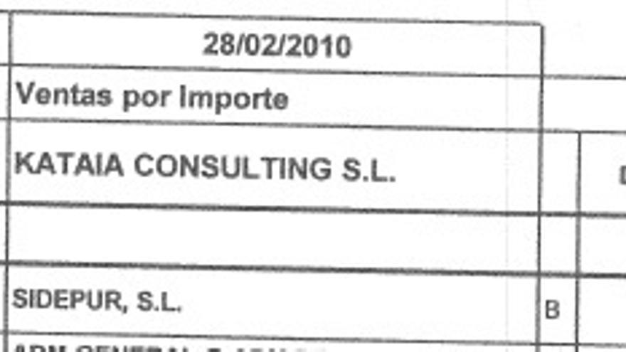 Modelo 347 presentado por Kataia Consulting a Hacienda con el ingreso de Sidepur.
