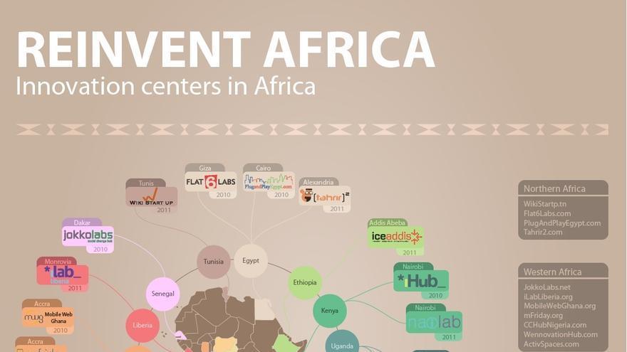 Centros de innovación en África.