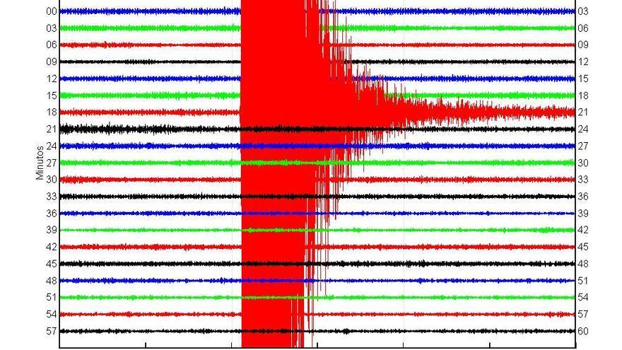 Imagen del registro del IGN del terremoto de este miércoles en Telde, Gran Canaria