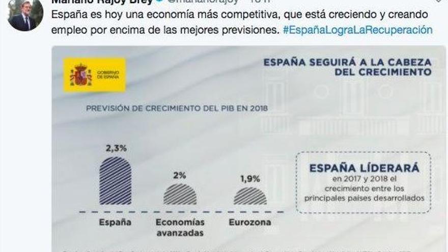 Tuit gráfico Rajoy
