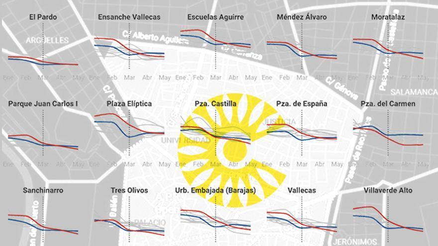 Madrid Central ilustración.