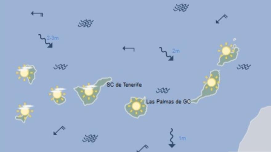 Tiempo en Canarias para este domingo, 9 de diciembre