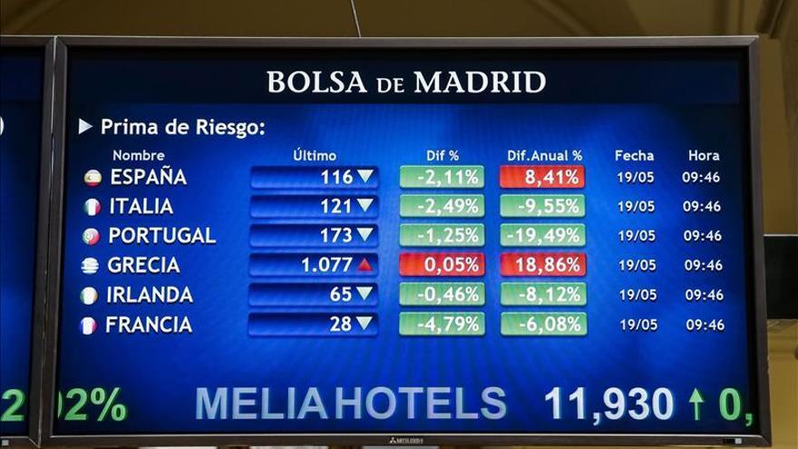 La prima de riesgo española abre sin cambios, en 116 puntos básicos