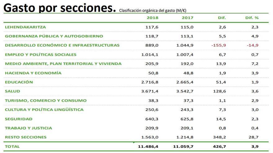 Presupuesto vivienda unifamiliar excel best cheap plantilla para presupuesto de obra with - Presupuesto vivienda unifamiliar ...