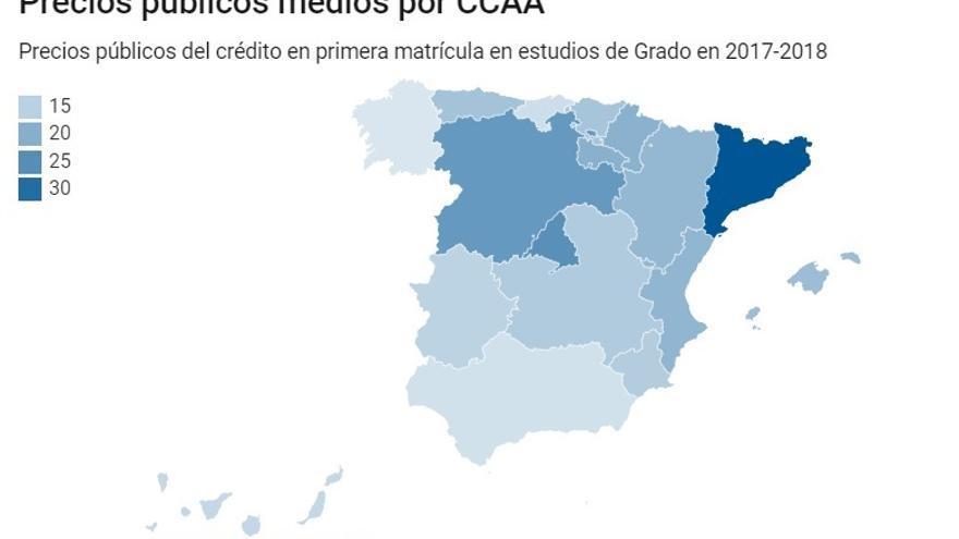 Mapa de precios de créditos según comunidades autónomas