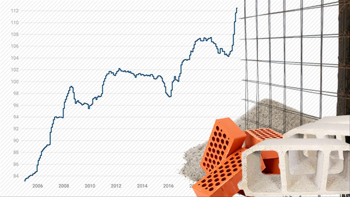 El coste de los materiales de construcción se ha disparado al calor de la recuperación económica