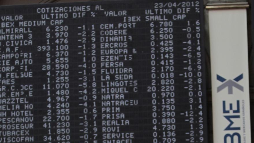 (Ampl) El Ibex pierde un 1,1% pero resiste los 8.000 puntos, lastrado por la banca y pese a la subasta