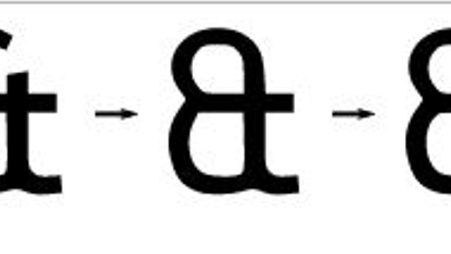 Evolución del símbolo ampersand desde la conjunción latina 'et'
