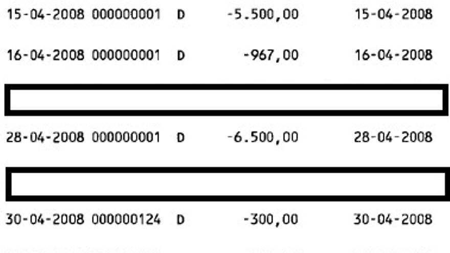 Salidas de dinero de la cuenta del BBVA con extracciones en ventanilla (código 001) y cajero (124)
