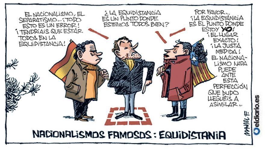 Equidistania