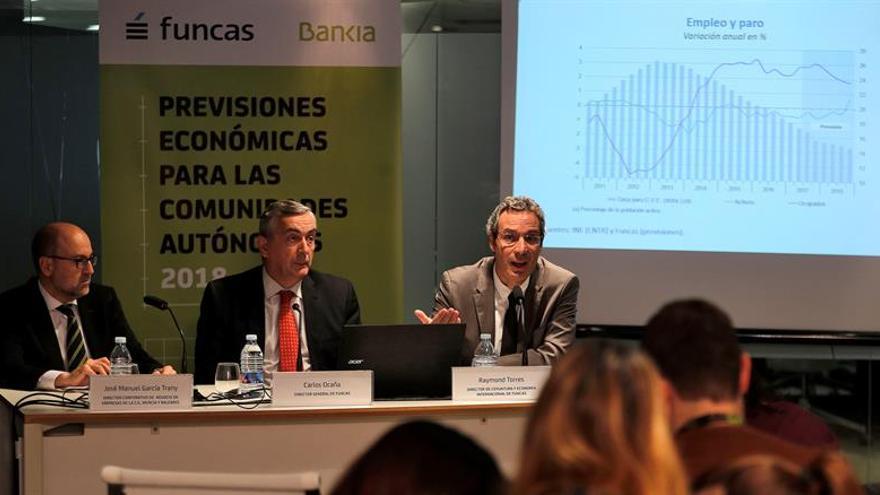 Madrid, Galicia y Comunidad Valenciana crecerán más del 3% y Cataluña bajará al 1,7%