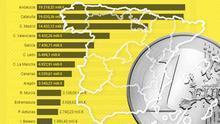 Preguntas y respuestas sobre el endiablado sistema de financiación autonómica que el Gobierno quiere reformar