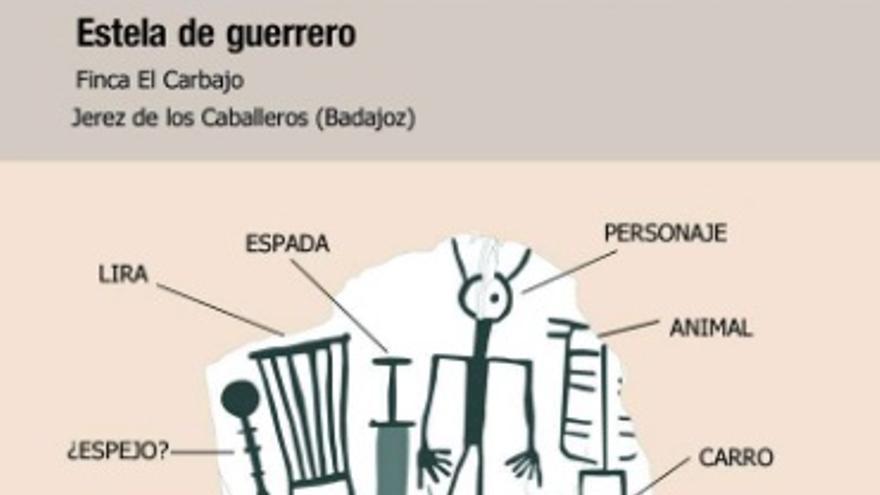 Se representan un guerrero, otros dos personajes, un carro, las armas (espada, escudo y lanza) además de una gran lira y un posible espejo / Junta