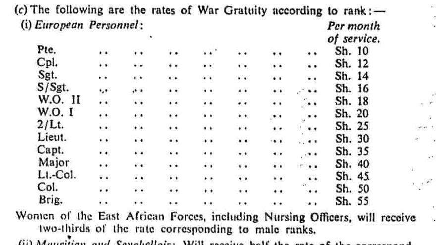 Documento del Gobierno británico de 1945 en el que se puede ver la diferencia de retribución a soldados según su lugar de origen.