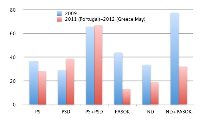 Partidos_austeridad
