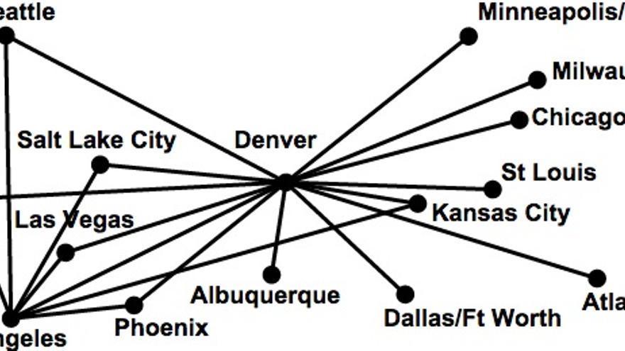 Paradigma de distribución radial (Imagen: Wikipedia)