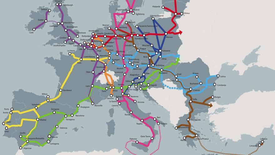 red transeuropea