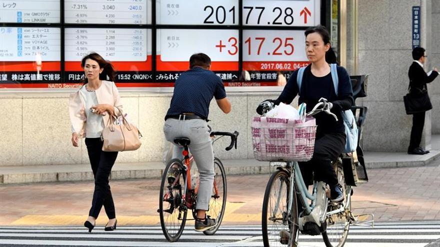 El Nikkei toca su máximo en 22 meses al arranque tras récords en Nueva York