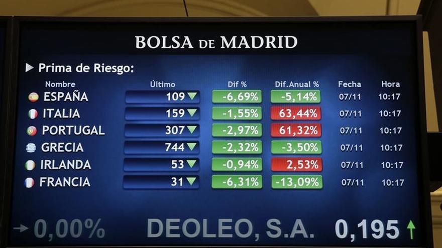 La prima de riesgo española comienza la semana en los 117 puntos básicos
