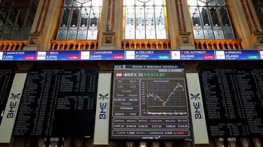 El IBEX cede un 0,72 por ciento y conserva a duras penas los 9.500 puntos