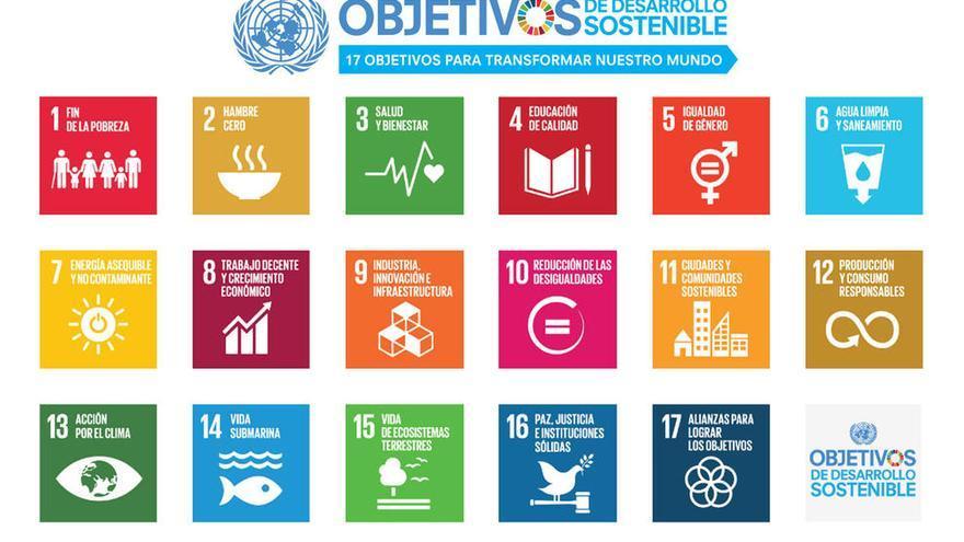 Cartel con los objetivos del desarrollo sostenible.