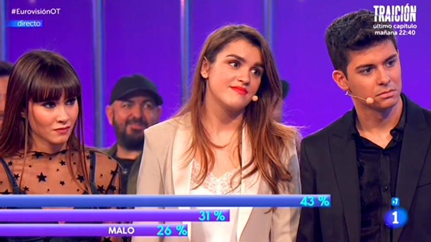 El momento en el que Manel Navarro anunció a los representantes de España en Eurovisión