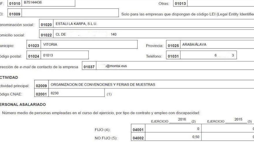 Extracto de las cuentas de Estali La Karpa donde se refleja su plantilla (con algunos datos personales borrados)