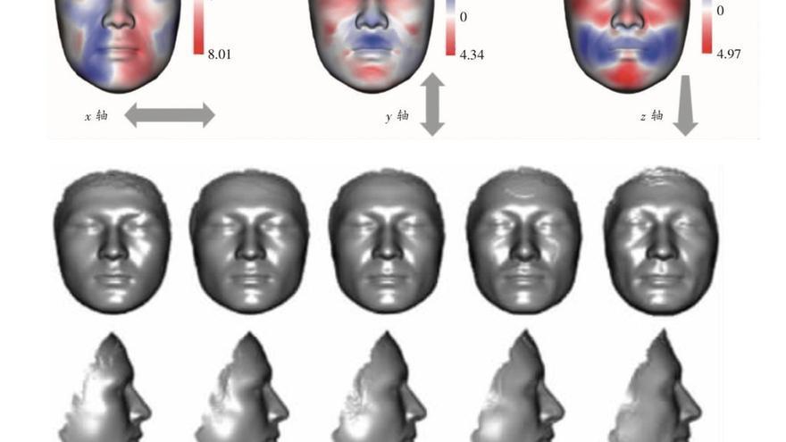 Imágenes de un estudio de 2018 sobre la estimación de la edad y la reconstrucción facial relacionada con la edad de los hombres uigures mediante el análisis de imágenes faciales en 3-D