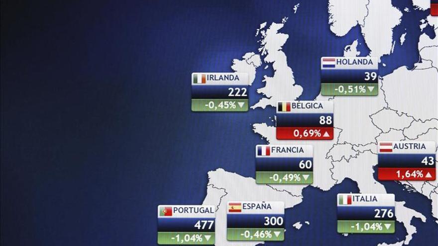 La prima de riesgo de España abre sin cambios en 243 puntos básicos