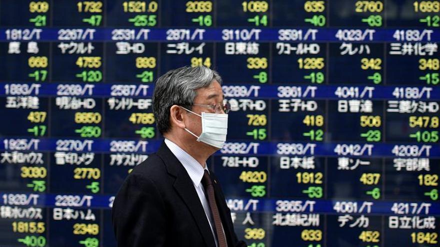 La Bolsa de Tokio baja un 0,54 por ciento en la apertura
