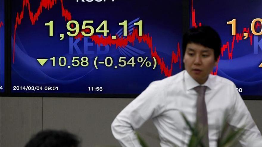 El Kospi surcoreano cae un 1,16 por ciento hasta los 1.926,09 puntos