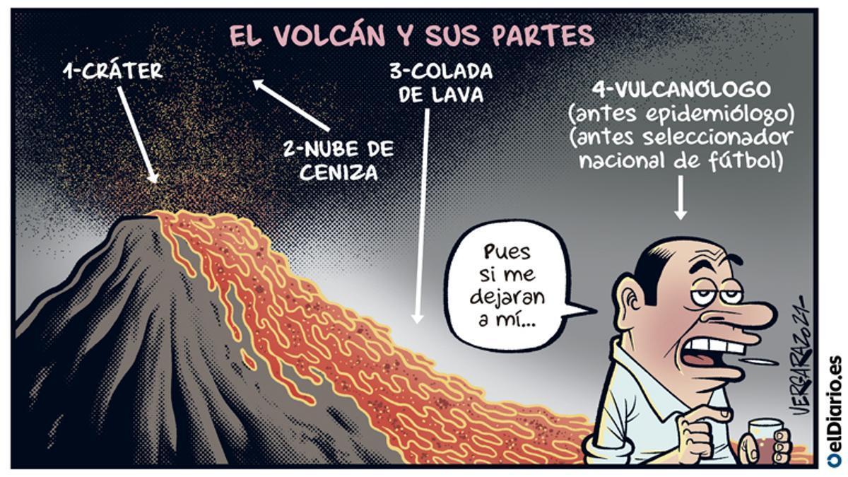 El volcán y sus partes