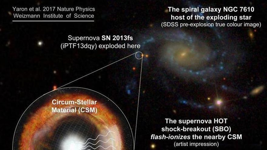 Científicos captan los estertores finales de una estrella masiva en otra galaxia