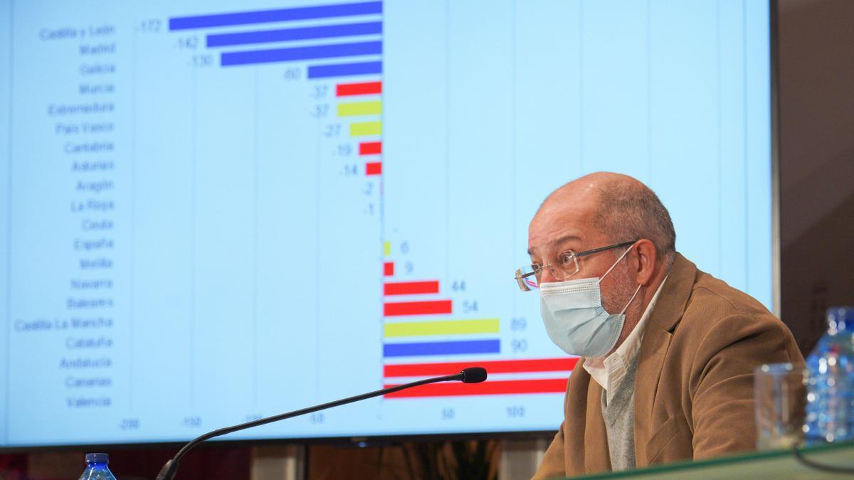 El vicepresidente de la Junta de Castilla y León, Francisco Igea, en la rueda de prensa de este miércoles.