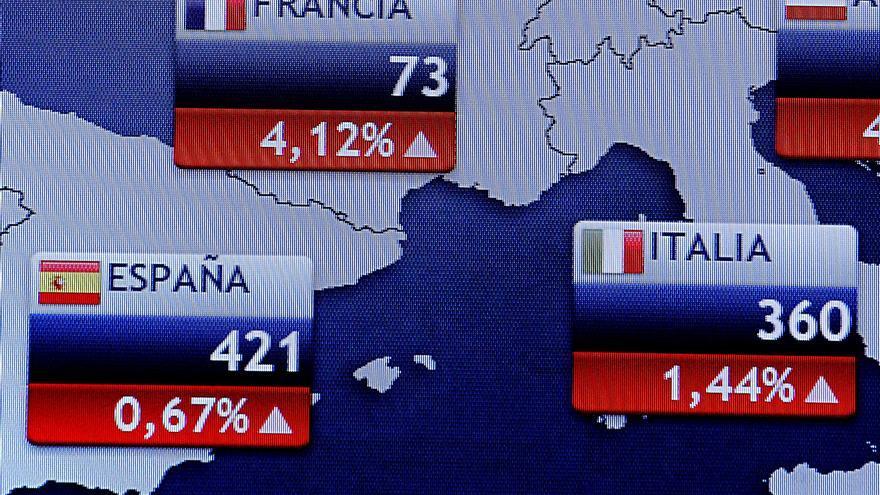 La prima de riesgo de España permanece sin apenas cambios en 412 puntos