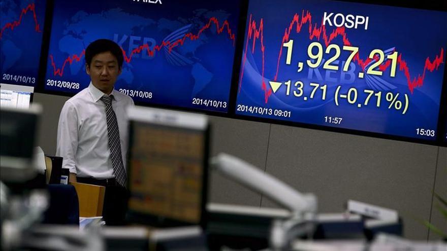 El Kospi surcoreano sube un 0,66 por ciento hasta los 1.993,85 puntos