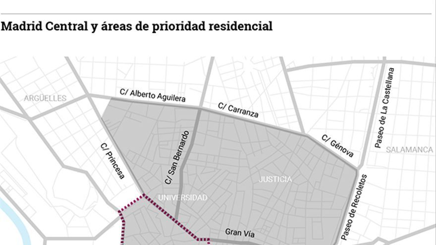 Las APR del PP vs. el área completa de Madrid Central
