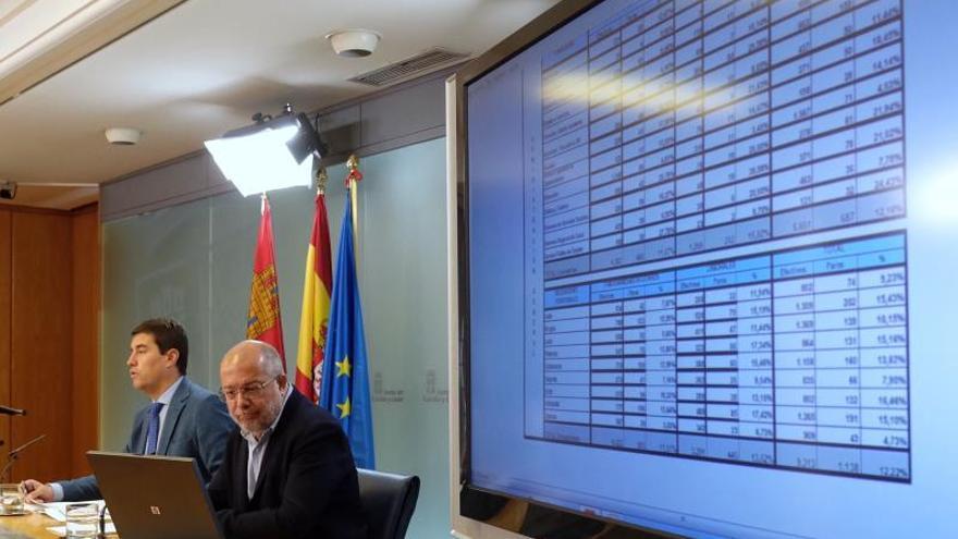 La Junta de Castilla y León cifra en un 4,52% el seguimiento de la huelga de funcionarios