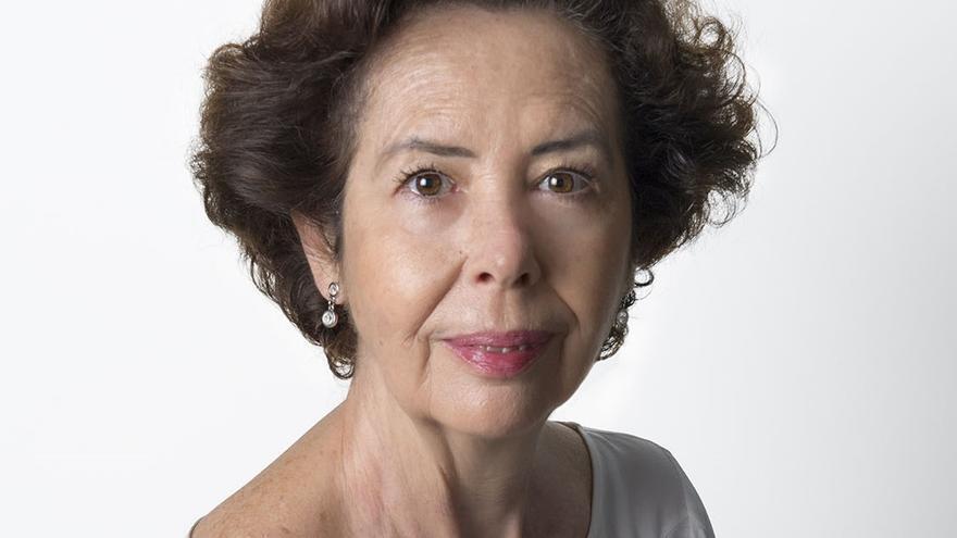 Sofía Meler