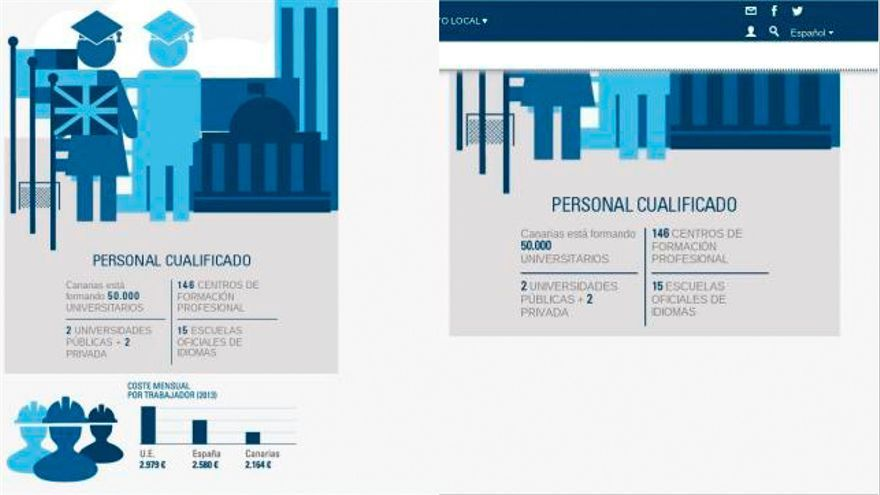 Capturas de pantalla de la web 'Canary Islands Hub' en la que se ha dejado de promocionar que en las Islas hay personal cualificado con salarios menores que en España y la Unión Europea