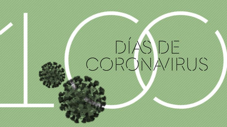 En 100 días, el coronavirus ha transformado la vida tal y como la conocemos