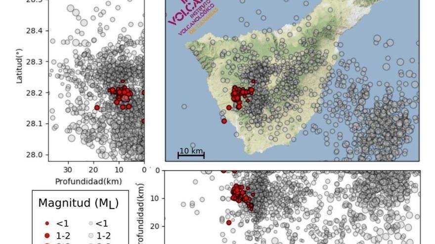 Enjambre sísmico localizado en el suroeste de Tenerife